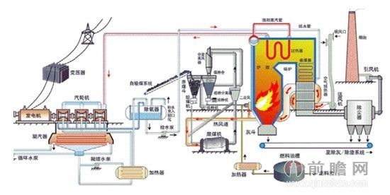 循环流化床锅炉炉膛磨损机理与影响要素